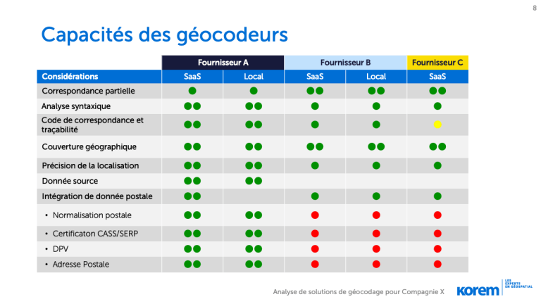 Rapport-geocodage-exemple-9